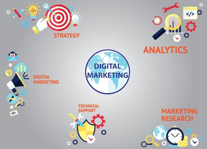 Digitally Market, Digital Marketing Company in Nepal, Search Engine Marketing (SEM),Mobile Marketing