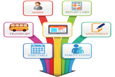 School Management Software in Nepal