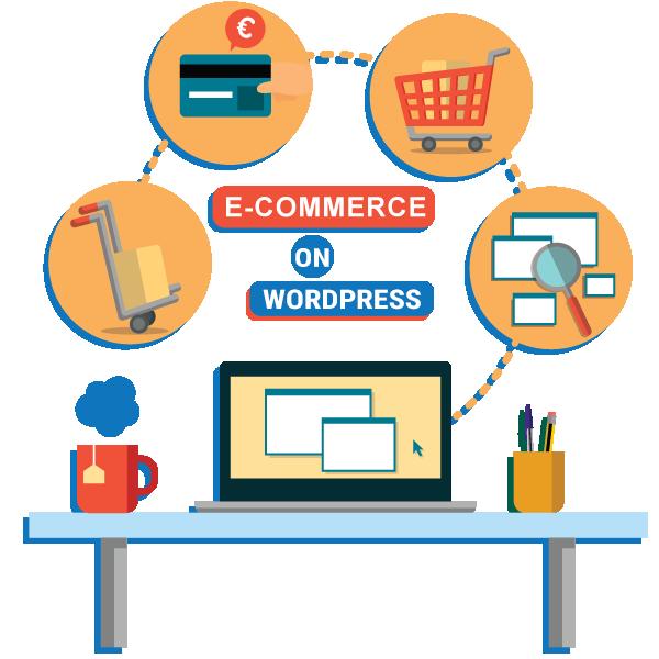 E-Commerce in Wordpress